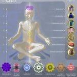Los chakras y la energía de los cristales