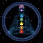 La división de los chakras y los aromas