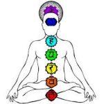 Qué deidades presiden los chakras