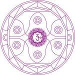 El propósito y función del Septimo chakra – Parte III