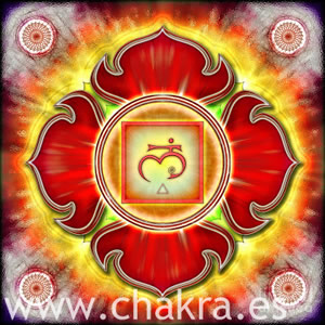 El Chakra fundamental Muladhara