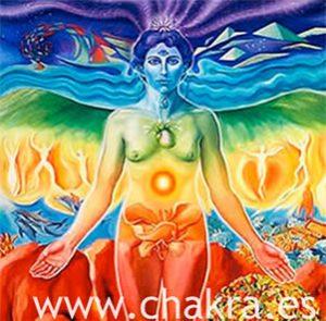 Los Chakras y su significado