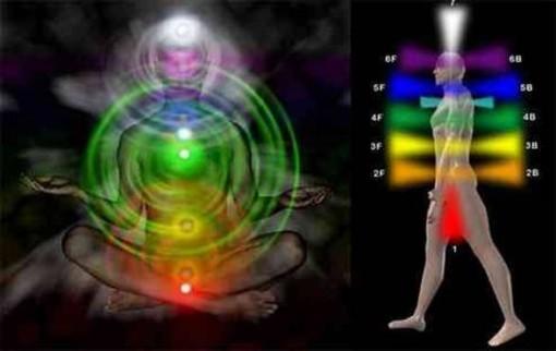 Terapia energética basada en los Chakras